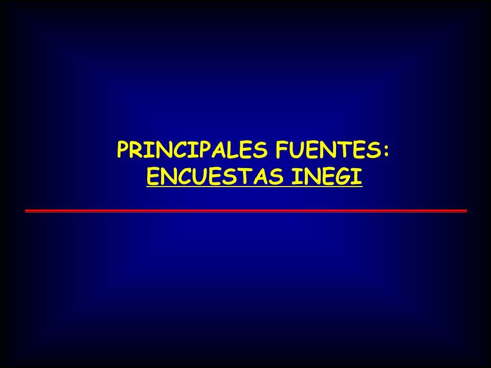 PRINCIPALES FUENTES: ENCUESTAS INEGI