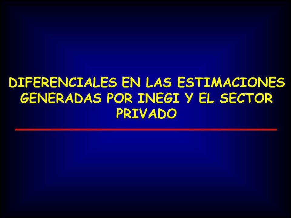 DIFERENCIALES EN LAS ESTIMACIONES GENERADAS POR INEGI Y EL SECTOR PRIVADO