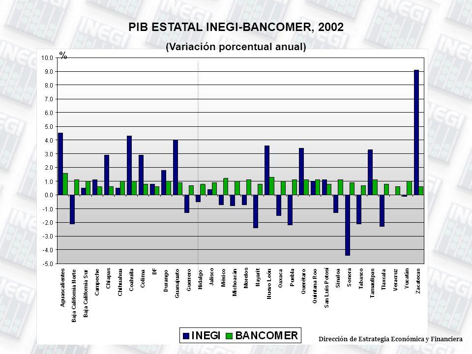PIB ESTATAL INEGI-BANCOMER, 2002 (Variación porcentual anual) Dirección de Estrategia Económica y Financiera