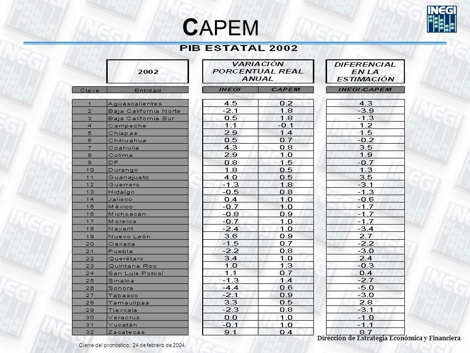 Dirección de Estrategia Económica y Financiera C APEM Cierre del pronóstico: 24 de febrero de 2004.