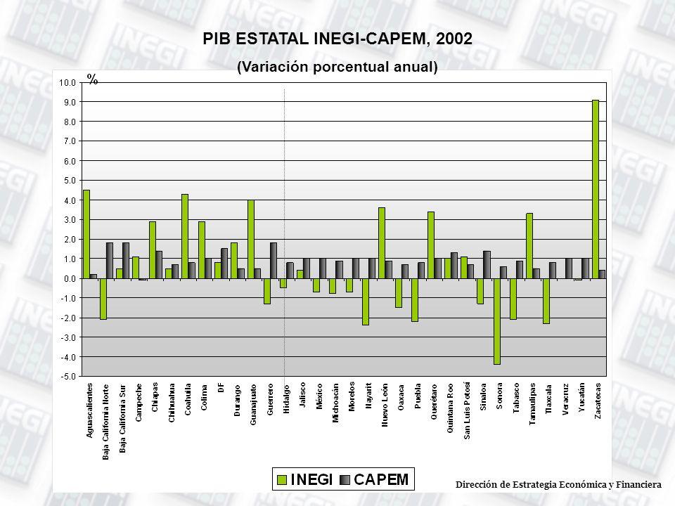 PIB ESTATAL INEGI-CAPEM, 2002 (Variación porcentual anual) Dirección de Estrategia Económica y Financiera