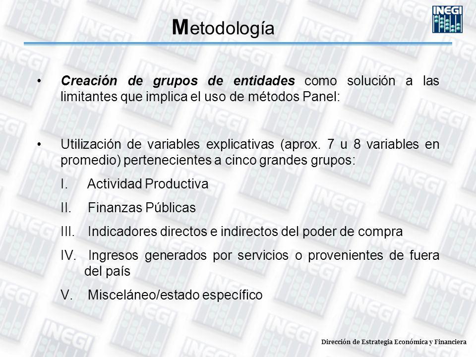 Dirección de Estrategia Económica y Financiera M etodología Creación de grupos de entidades como solución a las limitantes que implica el uso de métodos Panel: Utilización de variables explicativas (aprox.