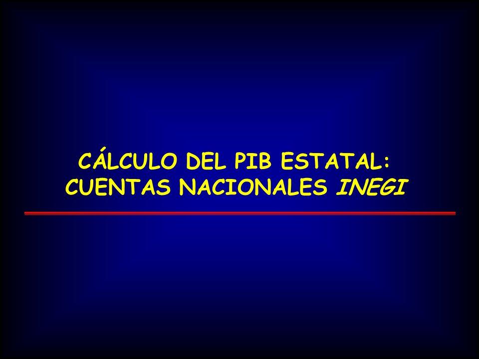 Dirección de Estrategia Económica y Financiera C ÁLCULO D EL P IB E STATAL En México como todo el mundo, primero se realizan los cálculos nacionales y, posteriormente, los regionales.