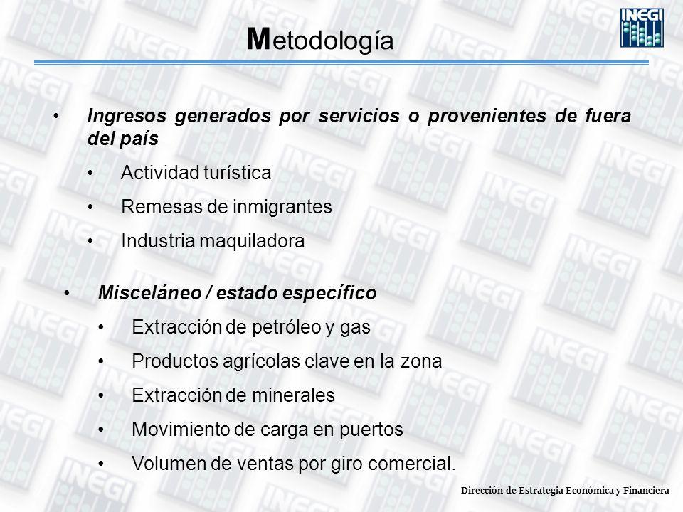 Dirección de Estrategia Económica y Financiera M etodología Ingresos generados por servicios o provenientes de fuera del país Actividad turística Reme