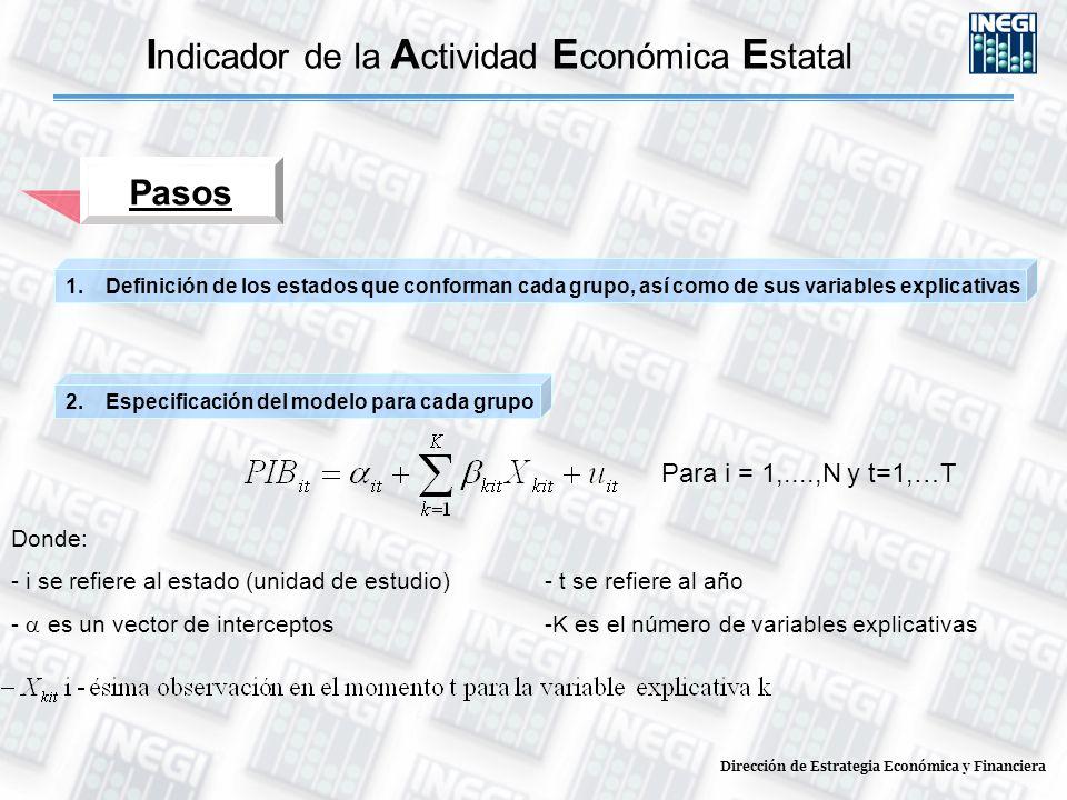 Pasos 1.Definición de los estados que conforman cada grupo, así como de sus variables explicativas 2.Especificación del modelo para cada grupo Para i = 1,....,N y t=1,…T Dirección de Estrategia Económica y Financiera Donde: - i se refiere al estado (unidad de estudio) - t se refiere al año - es un vector de interceptos -K es el número de variables explicativas I ndicador de la A ctividad E conómica E statal