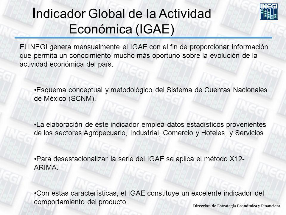 El INEGI genera mensualmente el IGAE con el fin de proporcionar información que permita un conocimiento mucho más oportuno sobre la evolución de la actividad económica del país.