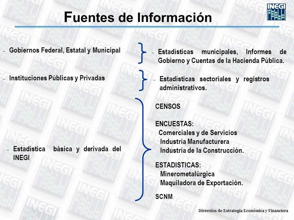 F uentes de Información – Gobiernos Federal, Estatal y Municipal – Estadística básica y derivada del INEGI SCNM CENSOS ENCUESTAS: Comerciales y de Servicios Industria Manufacturera Industria de la Construcción.