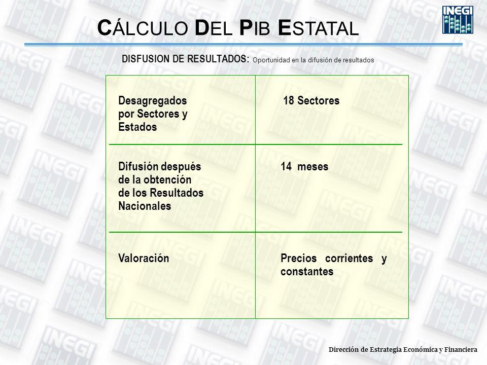 Dirección de Estrategia Económica y Financiera C ÁLCULO D EL P IB E STATAL METODO ASCENDENTE : Consiste en recopilar información de las unidades productoras e ir agregando hasta obtener el valor total regional.