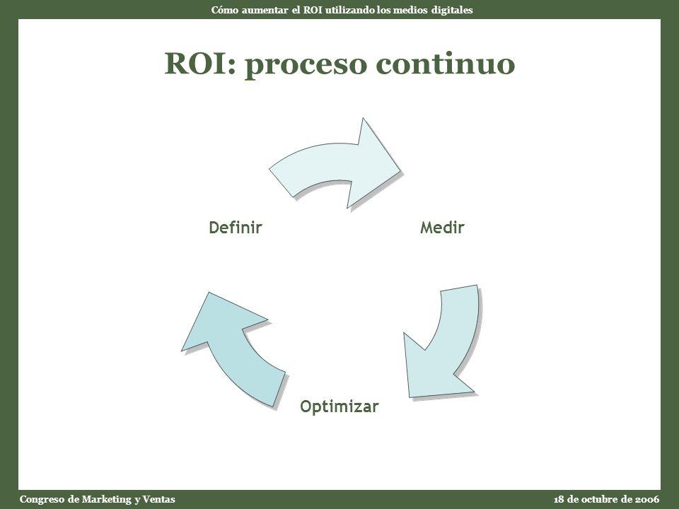 Cómo aumentar el ROI utilizando los medios digitales Congreso de Marketing y Ventas18 de octubre de 2006 ROI: proceso continuo Medir Optimizar Definir