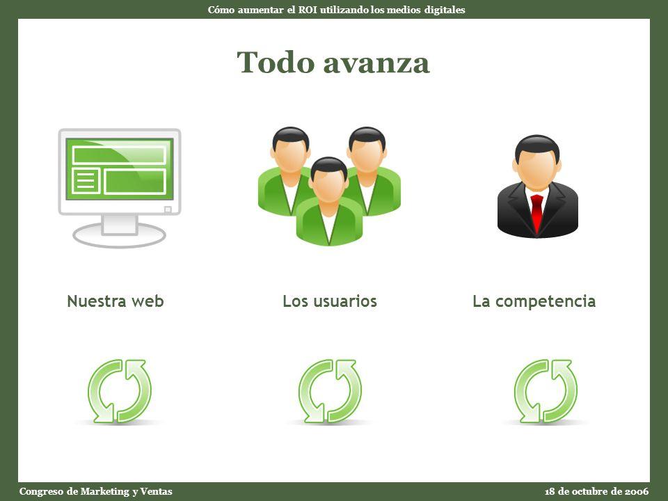 Cómo aumentar el ROI utilizando los medios digitales Congreso de Marketing y Ventas18 de octubre de 2006 Todo avanza Nuestra webLos usuariosLa competencia