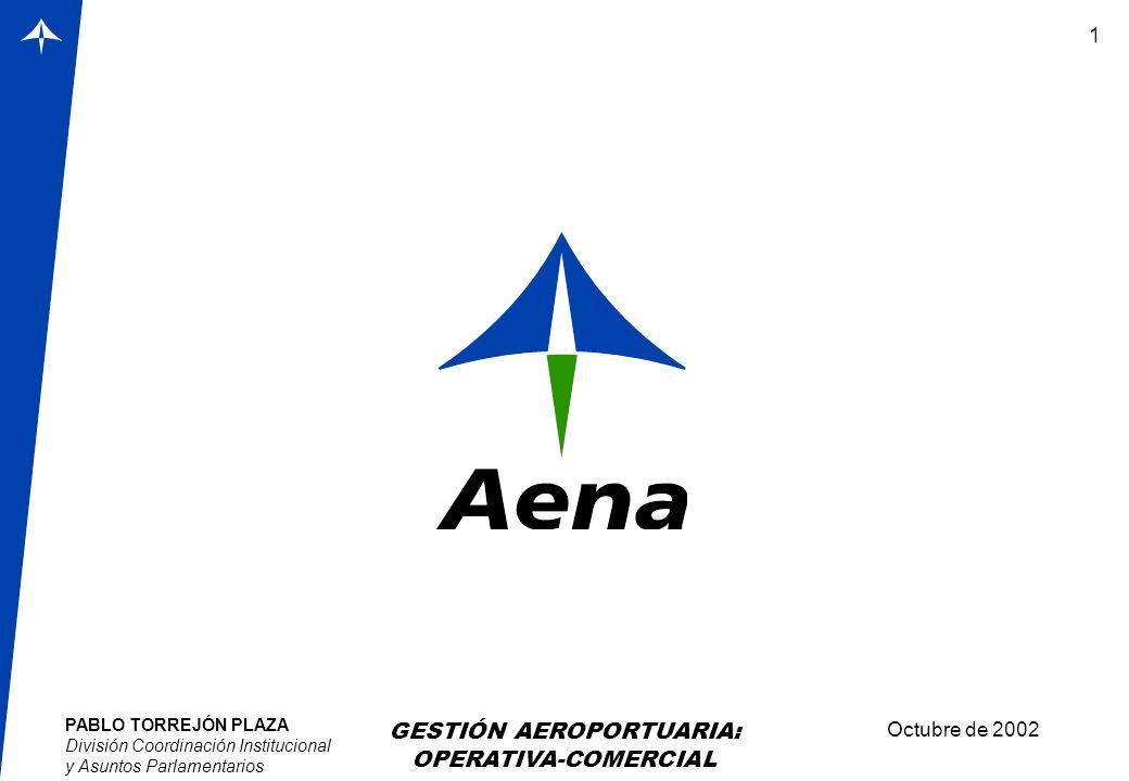 PABLO TORREJÓN PLAZA División Coordinación Institucional y Asuntos Parlamentarios Octubre de 2002 GESTIÓN AEROPORTUARIA: OPERATIVA-COMERCIAL 1