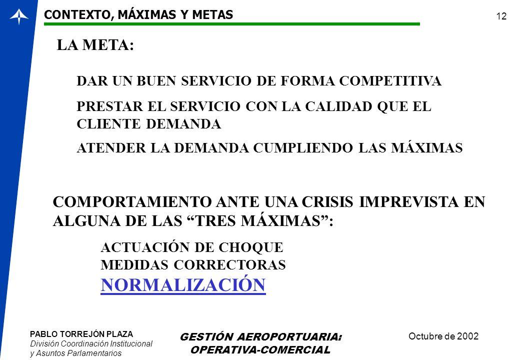 PABLO TORREJÓN PLAZA División Coordinación Institucional y Asuntos Parlamentarios Octubre de 2002 GESTIÓN AEROPORTUARIA: OPERATIVA-COMERCIAL 12 LA MET