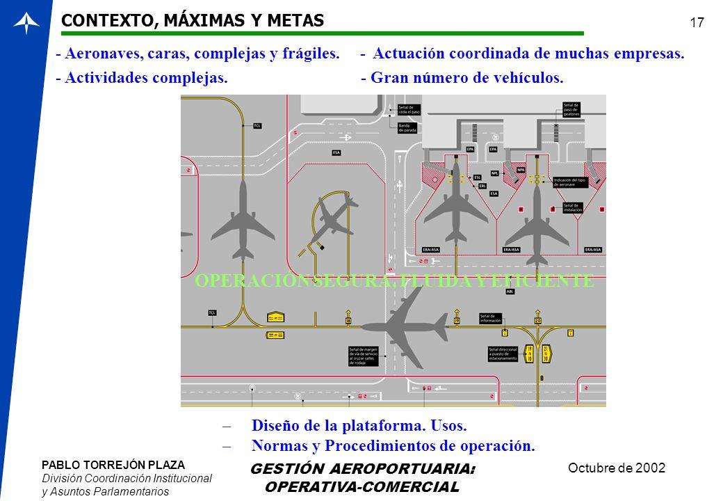 PABLO TORREJÓN PLAZA División Coordinación Institucional y Asuntos Parlamentarios Octubre de 2002 GESTIÓN AEROPORTUARIA: OPERATIVA-COMERCIAL 17 CONTEX