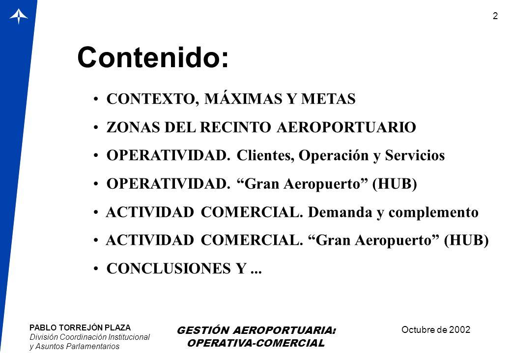 PABLO TORREJÓN PLAZA División Coordinación Institucional y Asuntos Parlamentarios Octubre de 2002 GESTIÓN AEROPORTUARIA: OPERATIVA-COMERCIAL 2 Conteni