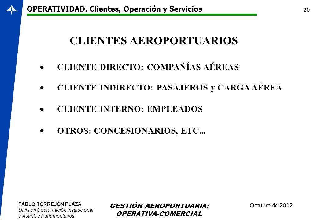 PABLO TORREJÓN PLAZA División Coordinación Institucional y Asuntos Parlamentarios Octubre de 2002 GESTIÓN AEROPORTUARIA: OPERATIVA-COMERCIAL 20 OPERAT