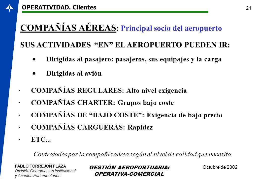 PABLO TORREJÓN PLAZA División Coordinación Institucional y Asuntos Parlamentarios Octubre de 2002 GESTIÓN AEROPORTUARIA: OPERATIVA-COMERCIAL 21 COMPAÑ
