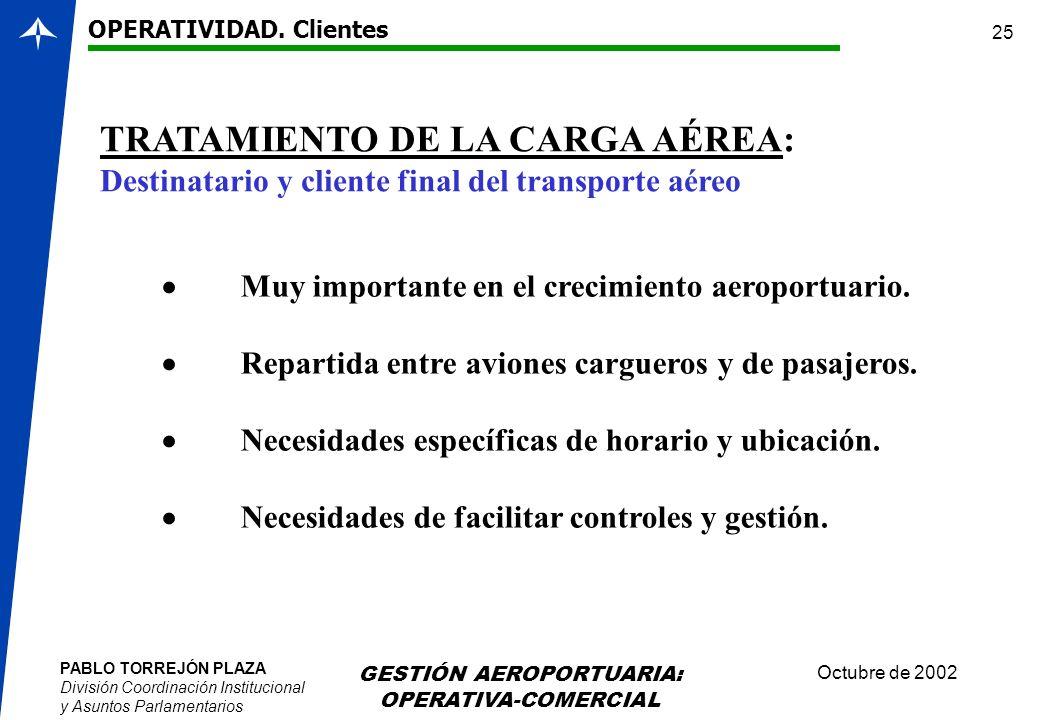 PABLO TORREJÓN PLAZA División Coordinación Institucional y Asuntos Parlamentarios Octubre de 2002 GESTIÓN AEROPORTUARIA: OPERATIVA-COMERCIAL 25 Muy im