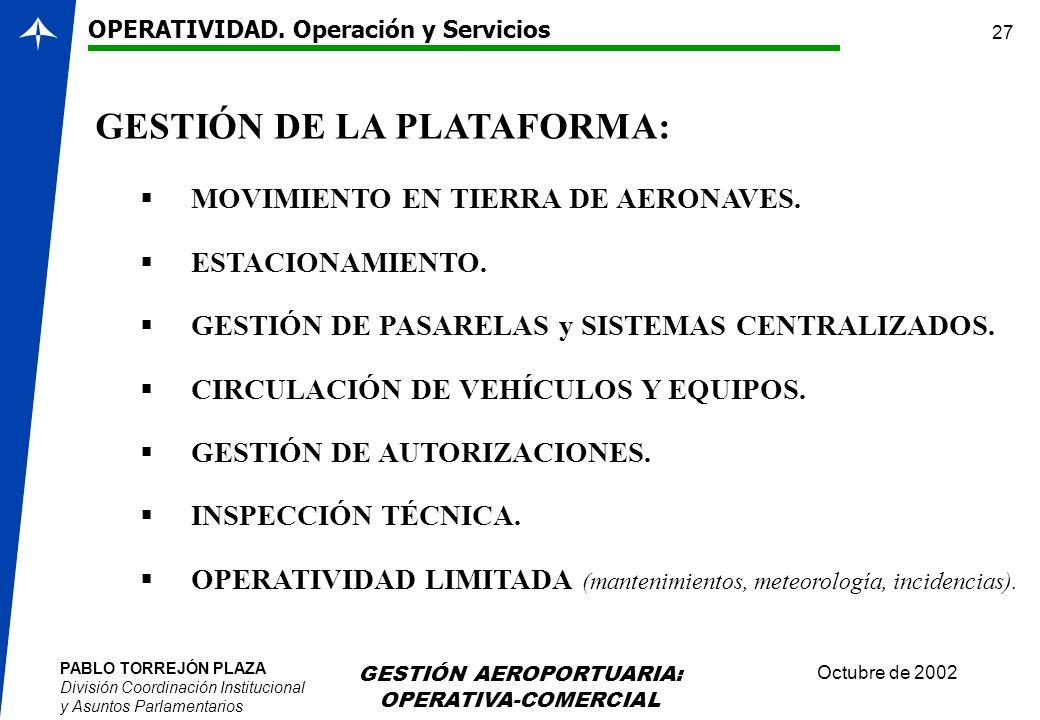 PABLO TORREJÓN PLAZA División Coordinación Institucional y Asuntos Parlamentarios Octubre de 2002 GESTIÓN AEROPORTUARIA: OPERATIVA-COMERCIAL 27 GESTIÓ