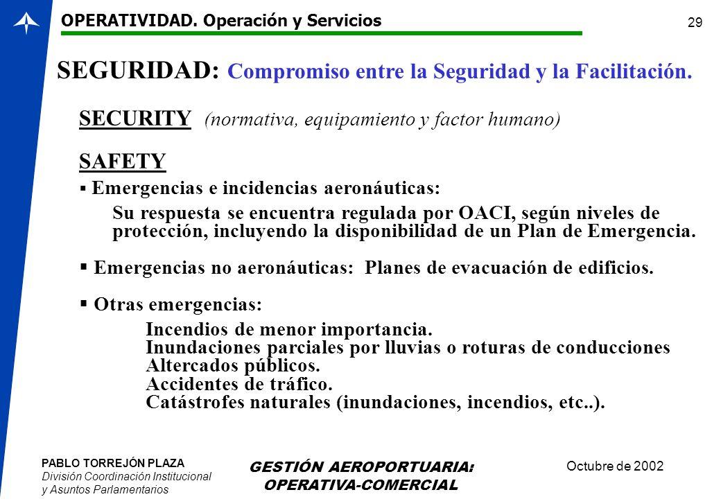 PABLO TORREJÓN PLAZA División Coordinación Institucional y Asuntos Parlamentarios Octubre de 2002 GESTIÓN AEROPORTUARIA: OPERATIVA-COMERCIAL 29 SECURI
