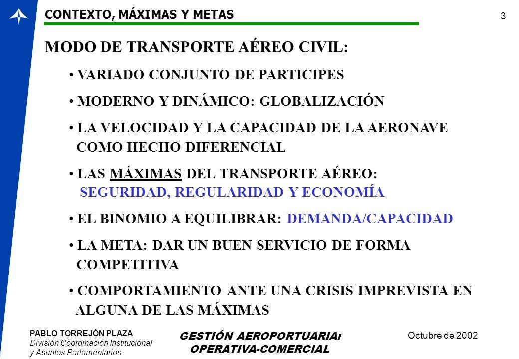 PABLO TORREJÓN PLAZA División Coordinación Institucional y Asuntos Parlamentarios Octubre de 2002 GESTIÓN AEROPORTUARIA: OPERATIVA-COMERCIAL 3 MODO DE