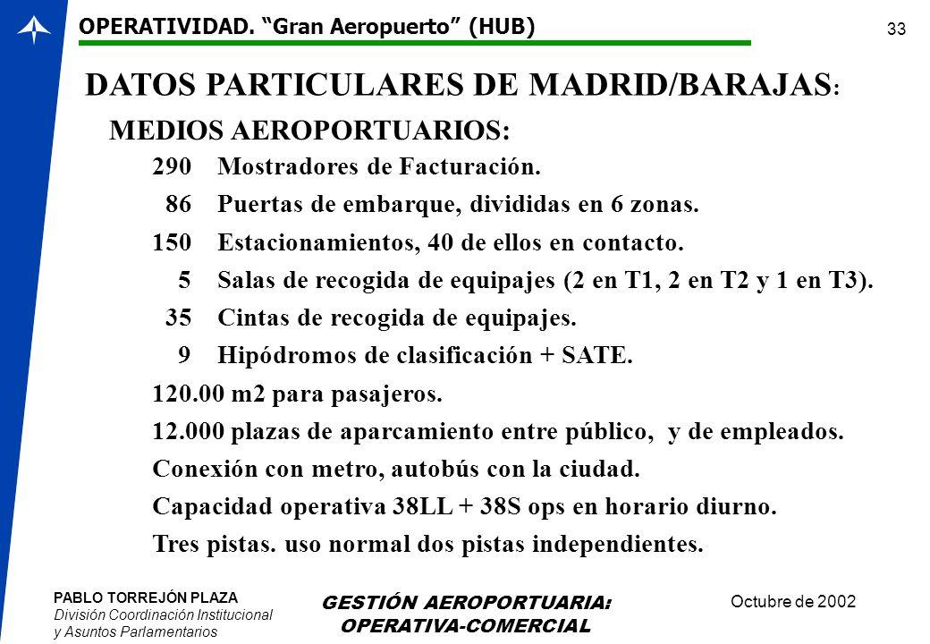 PABLO TORREJÓN PLAZA División Coordinación Institucional y Asuntos Parlamentarios Octubre de 2002 GESTIÓN AEROPORTUARIA: OPERATIVA-COMERCIAL 33 MEDIOS