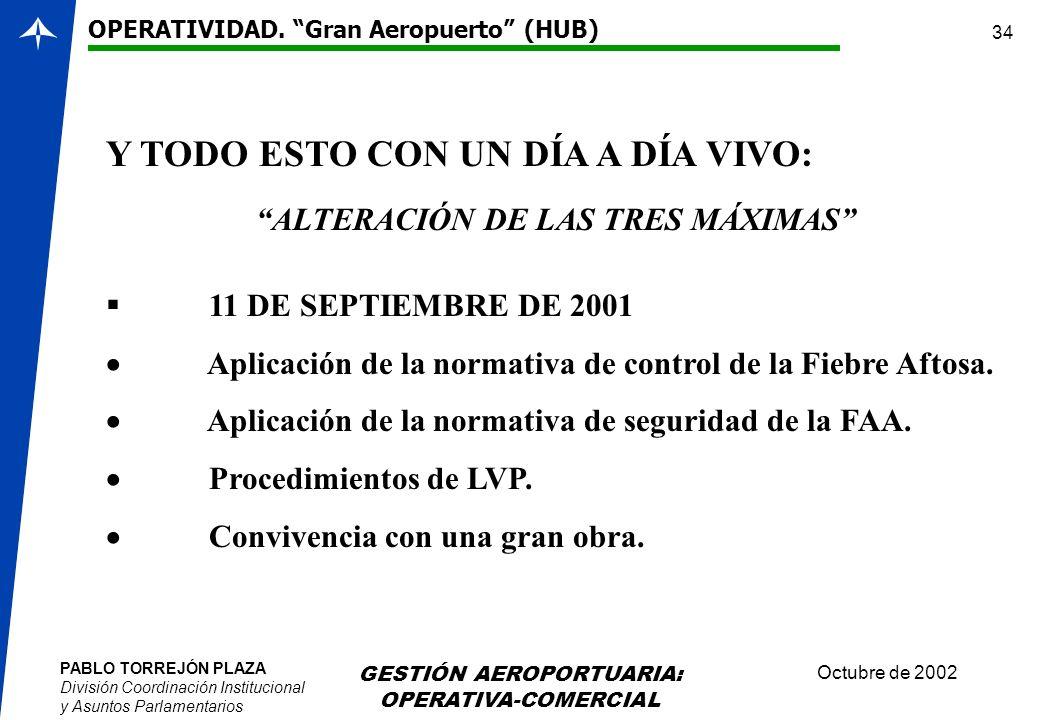 PABLO TORREJÓN PLAZA División Coordinación Institucional y Asuntos Parlamentarios Octubre de 2002 GESTIÓN AEROPORTUARIA: OPERATIVA-COMERCIAL 34 Y TODO