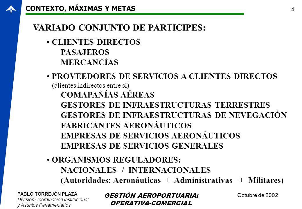 PABLO TORREJÓN PLAZA División Coordinación Institucional y Asuntos Parlamentarios Octubre de 2002 GESTIÓN AEROPORTUARIA: OPERATIVA-COMERCIAL 4 VARIADO