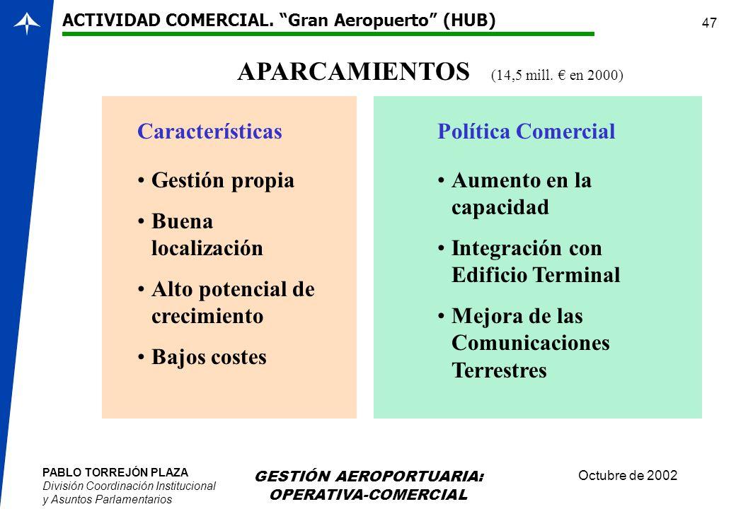 PABLO TORREJÓN PLAZA División Coordinación Institucional y Asuntos Parlamentarios Octubre de 2002 GESTIÓN AEROPORTUARIA: OPERATIVA-COMERCIAL 47 APARCA
