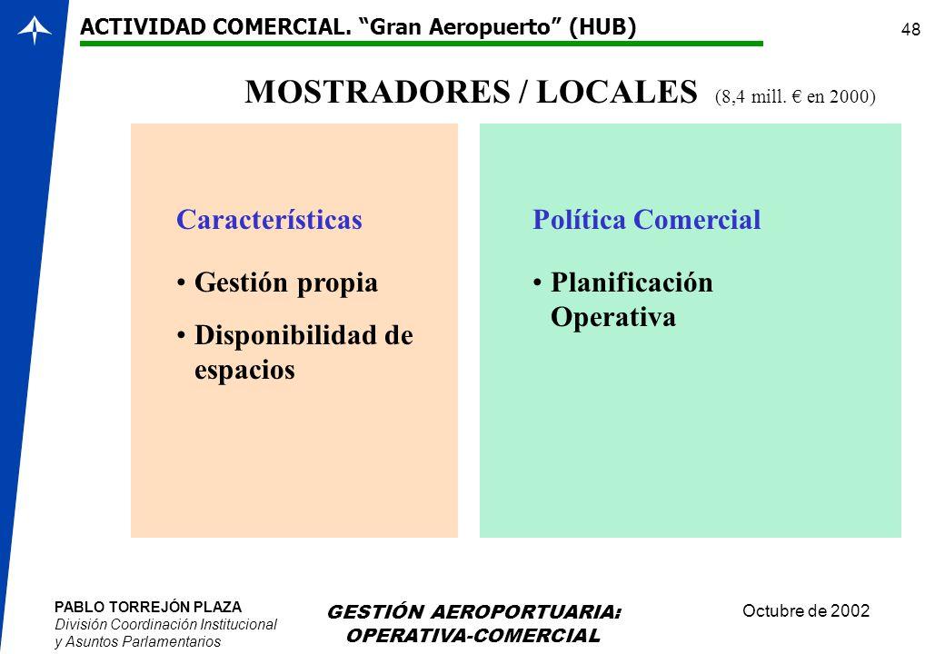 PABLO TORREJÓN PLAZA División Coordinación Institucional y Asuntos Parlamentarios Octubre de 2002 GESTIÓN AEROPORTUARIA: OPERATIVA-COMERCIAL 48 MOSTRA