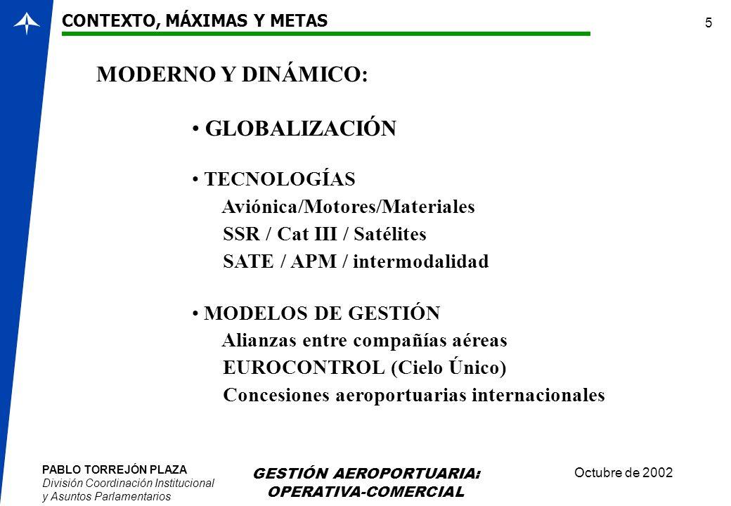 PABLO TORREJÓN PLAZA División Coordinación Institucional y Asuntos Parlamentarios Octubre de 2002 GESTIÓN AEROPORTUARIA: OPERATIVA-COMERCIAL 5 MODERNO