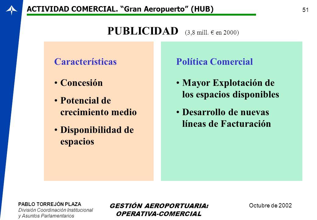 PABLO TORREJÓN PLAZA División Coordinación Institucional y Asuntos Parlamentarios Octubre de 2002 GESTIÓN AEROPORTUARIA: OPERATIVA-COMERCIAL 51 PUBLIC