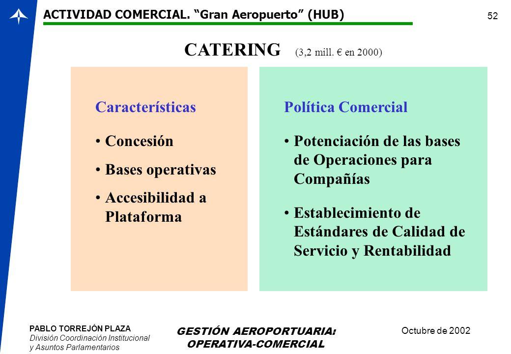 PABLO TORREJÓN PLAZA División Coordinación Institucional y Asuntos Parlamentarios Octubre de 2002 GESTIÓN AEROPORTUARIA: OPERATIVA-COMERCIAL 52 CATERI