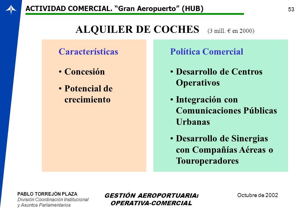 PABLO TORREJÓN PLAZA División Coordinación Institucional y Asuntos Parlamentarios Octubre de 2002 GESTIÓN AEROPORTUARIA: OPERATIVA-COMERCIAL 53 ALQUIL