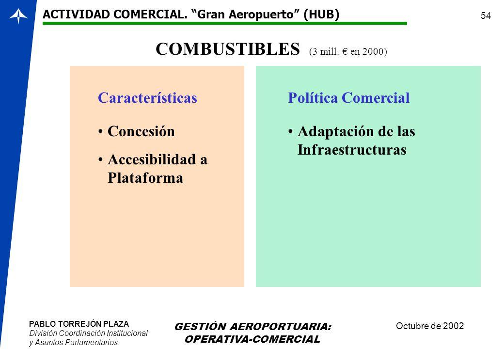 PABLO TORREJÓN PLAZA División Coordinación Institucional y Asuntos Parlamentarios Octubre de 2002 GESTIÓN AEROPORTUARIA: OPERATIVA-COMERCIAL 54 COMBUS