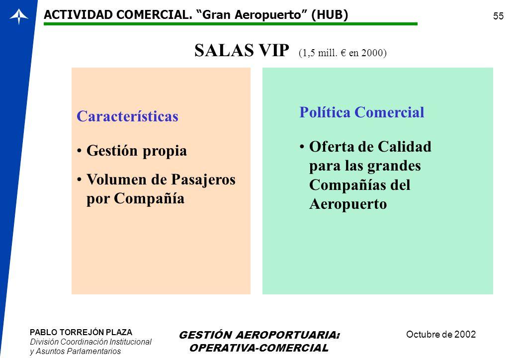 PABLO TORREJÓN PLAZA División Coordinación Institucional y Asuntos Parlamentarios Octubre de 2002 GESTIÓN AEROPORTUARIA: OPERATIVA-COMERCIAL 55 SALAS