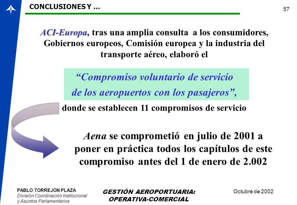 PABLO TORREJÓN PLAZA División Coordinación Institucional y Asuntos Parlamentarios Octubre de 2002 GESTIÓN AEROPORTUARIA: OPERATIVA-COMERCIAL 57 ACI-Eu