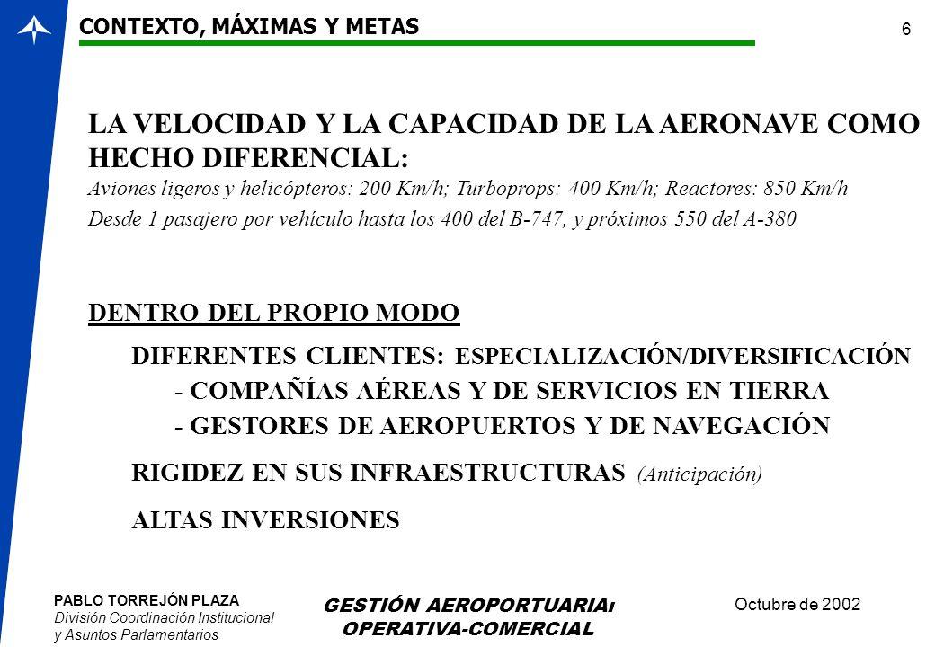PABLO TORREJÓN PLAZA División Coordinación Institucional y Asuntos Parlamentarios Octubre de 2002 GESTIÓN AEROPORTUARIA: OPERATIVA-COMERCIAL 6 LA VELO