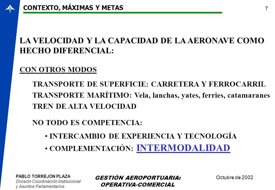 PABLO TORREJÓN PLAZA División Coordinación Institucional y Asuntos Parlamentarios Octubre de 2002 GESTIÓN AEROPORTUARIA: OPERATIVA-COMERCIAL 7 LA VELO