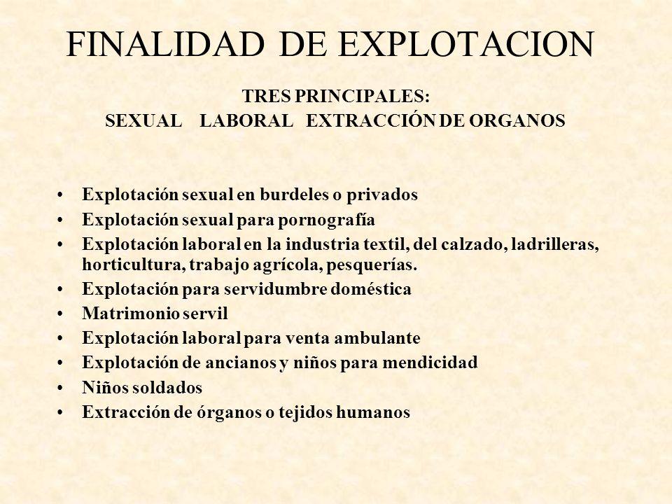 FINALIDAD DE EXPLOTACION TRES PRINCIPALES: SEXUAL LABORAL EXTRACCIÓN DE ORGANOS Explotación sexual en burdeles o privados Explotación sexual para porn