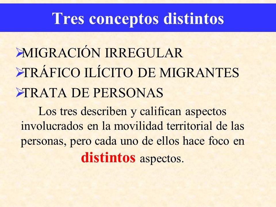 Tres conceptos distintos MIGRACIÓN IRREGULAR TRÁFICO ILÍCITO DE MIGRANTES TRATA DE PERSONAS Los tres describen y califican aspectos involucrados en la