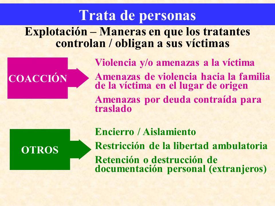 Explotación – Maneras en que los tratantes controlan / obligan a sus víctimas Trata de personas COACCIÓN Violencia y/o amenazas a la víctima Amenazas