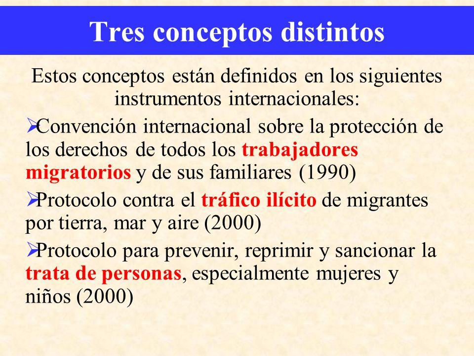 Tres conceptos distintos Estos conceptos están definidos en los siguientes instrumentos internacionales: Convención internacional sobre la protección