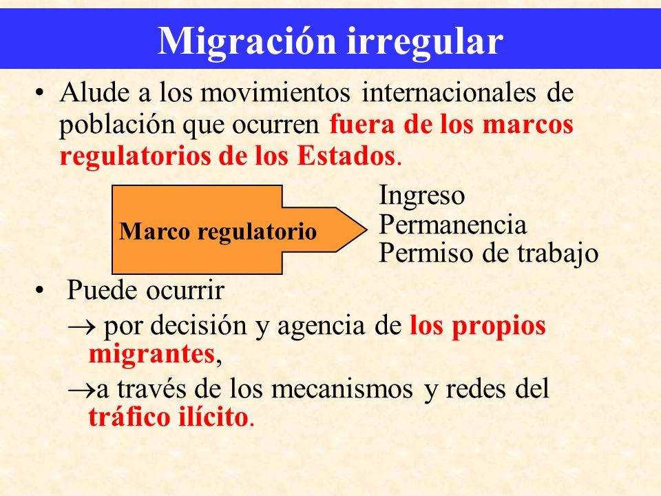 Migración irregular Alude a los movimientos internacionales de población que ocurren fuera de los marcos regulatorios de los Estados. Ingreso Permanen