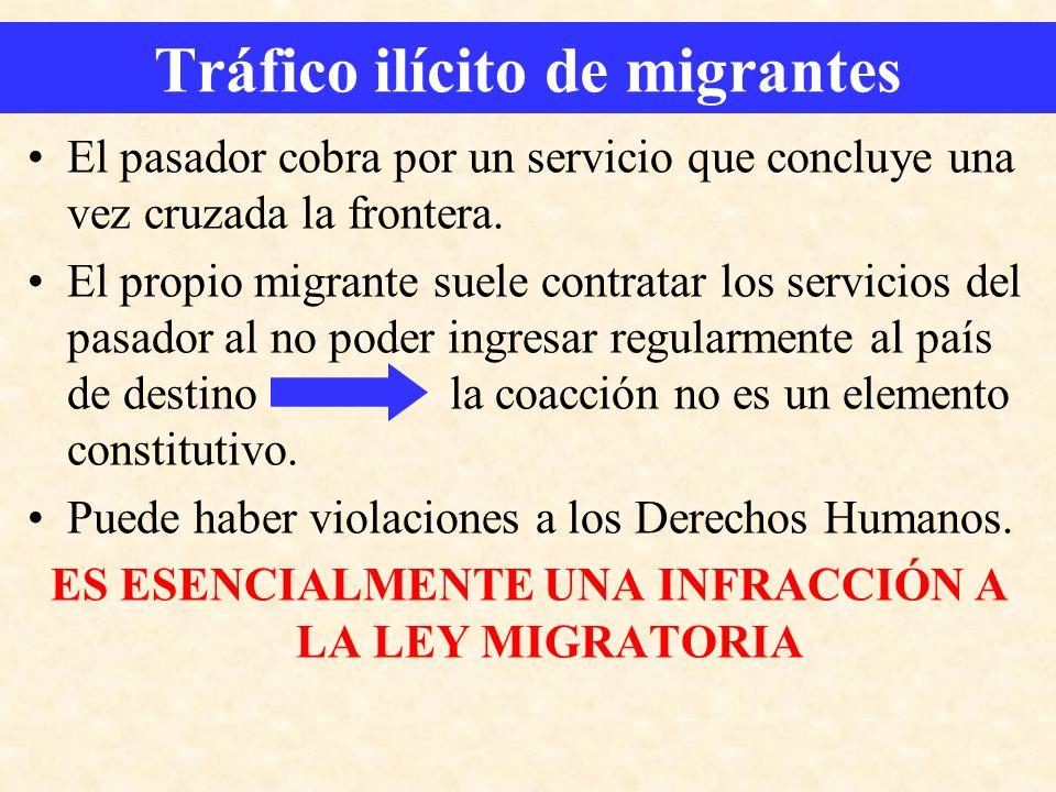 El pasador cobra por un servicio que concluye una vez cruzada la frontera. El propio migrante suele contratar los servicios del pasador al no poder in