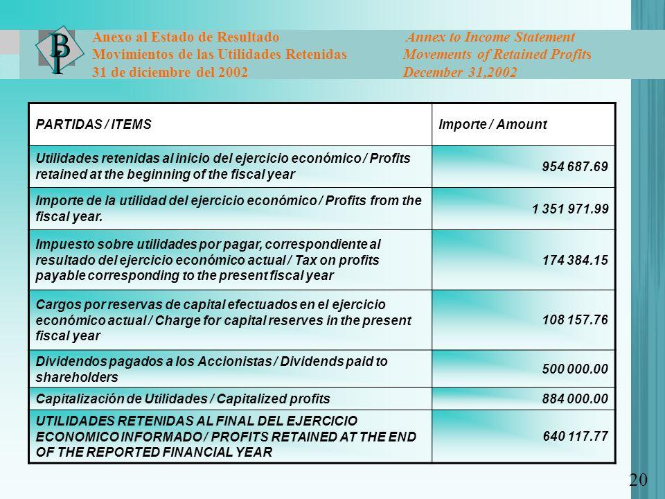 Anexo al Estado de Resultado Annex to Income Statement Movimientos de las Utilidades Retenidas Movements of Retained Profits 31 de diciembre del 2002