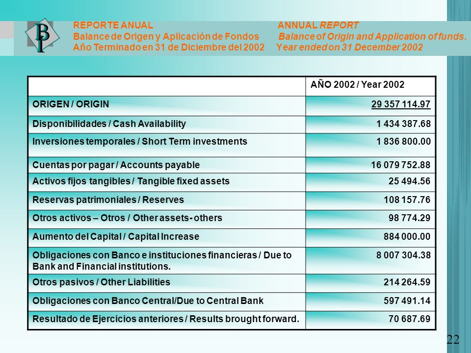 REPORTE ANUAL ANNUAL REPORT Balance de Origen y Aplicación de Fondos Balance of Origin and Application of funds. Año Terminado en 31 de Diciembre del