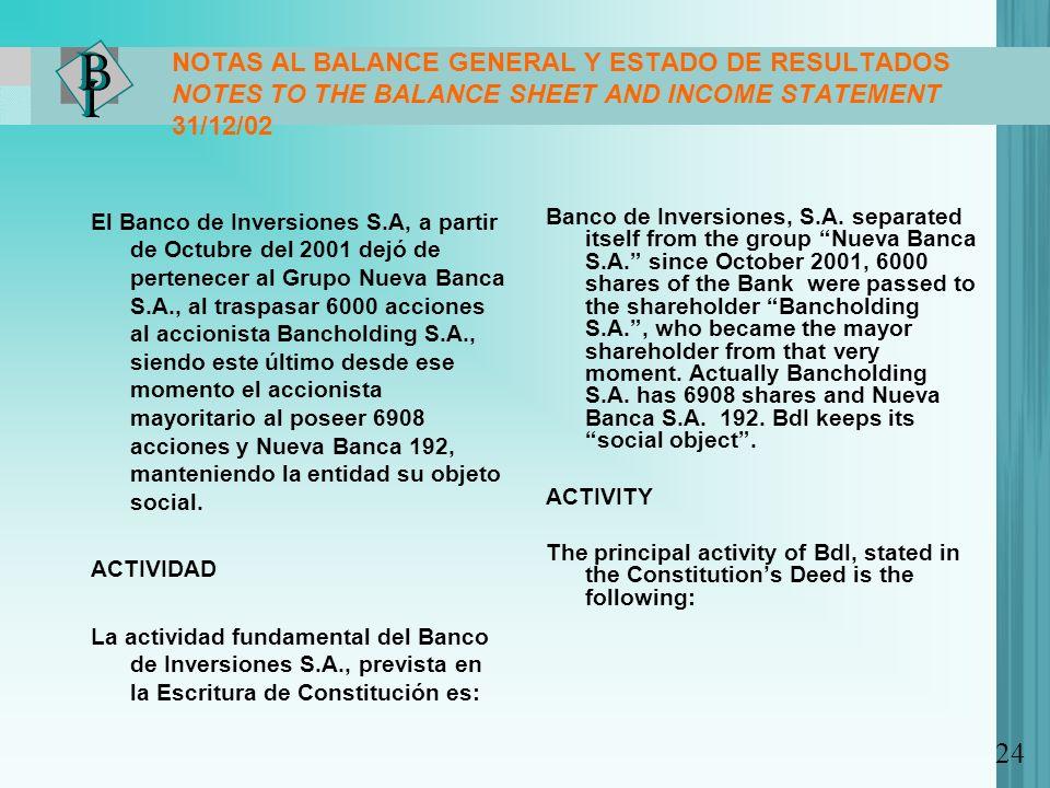 NOTAS AL BALANCE GENERAL Y ESTADO DE RESULTADOS NOTES TO THE BALANCE SHEET AND INCOME STATEMENT 31/12/02 El Banco de Inversiones S.A, a partir de Octu