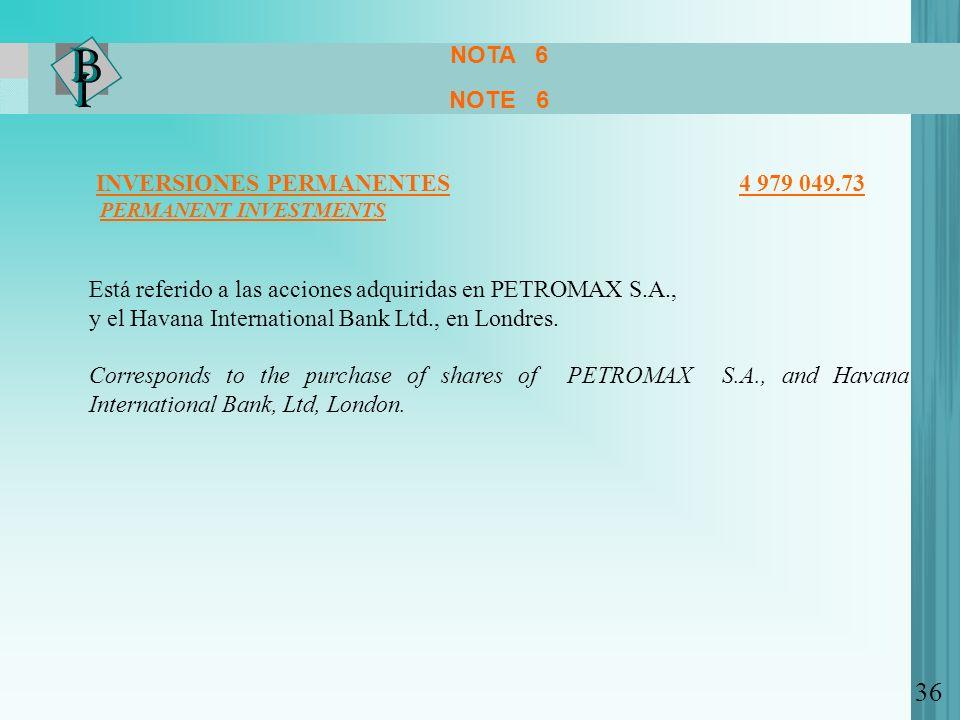 NOTA 6 NOTE 6 INVERSIONES PERMANENTES 4 979 049.73 PERMANENT INVESTMENTS Está referido a las acciones adquiridas en PETROMAX S.A., y el Havana International Bank Ltd., en Londres.