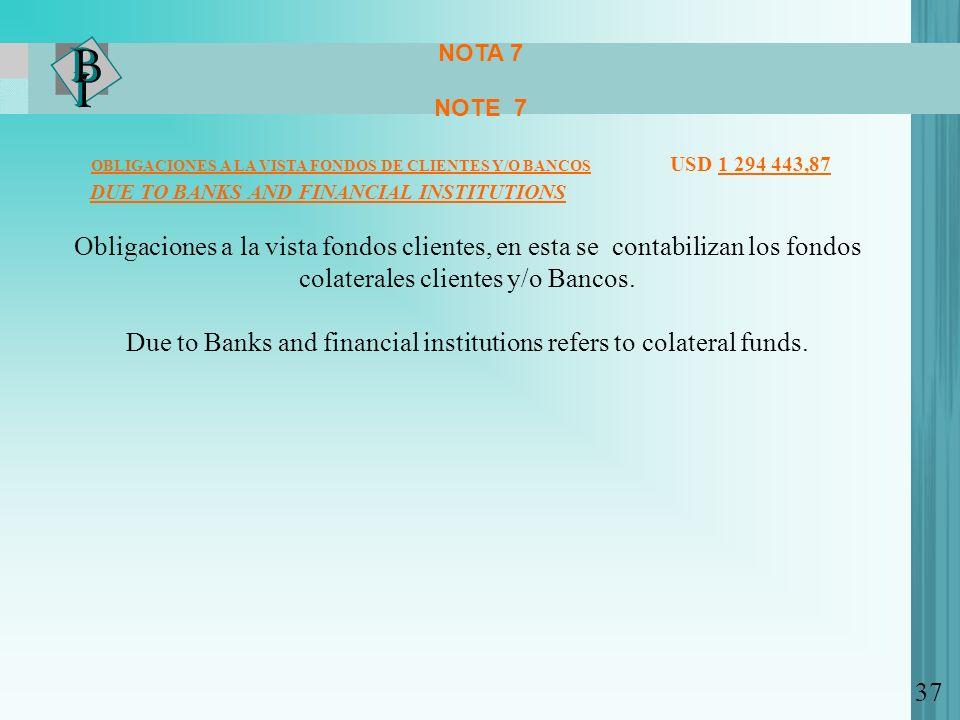 NOTA 7 NOTE 7 OBLIGACIONES A LA VISTA FONDOS DE CLIENTES Y/O BANCOS USD 1 294 443,87 DUE TO BANKS AND FINANCIAL INSTITUTIONS 37 Obligaciones a la vista fondos clientes, en esta se contabilizan los fondos colaterales clientes y/o Bancos.
