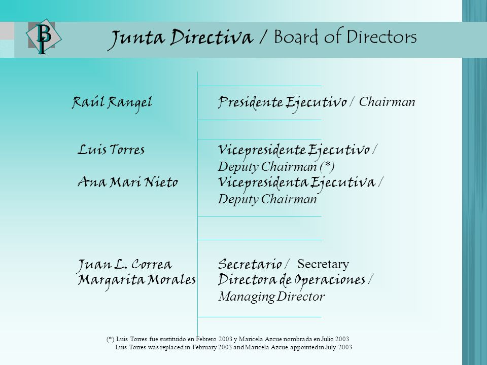 Junta Directiva / Board of Directors Raúl RangelPresidente Ejecutivo / Chairman Luis TorresVicepresidente Ejecutivo / Deputy Chairman (*) Ana Mari Nieto Vicepresidenta Ejecutiva / Deputy Chairman Juan L.